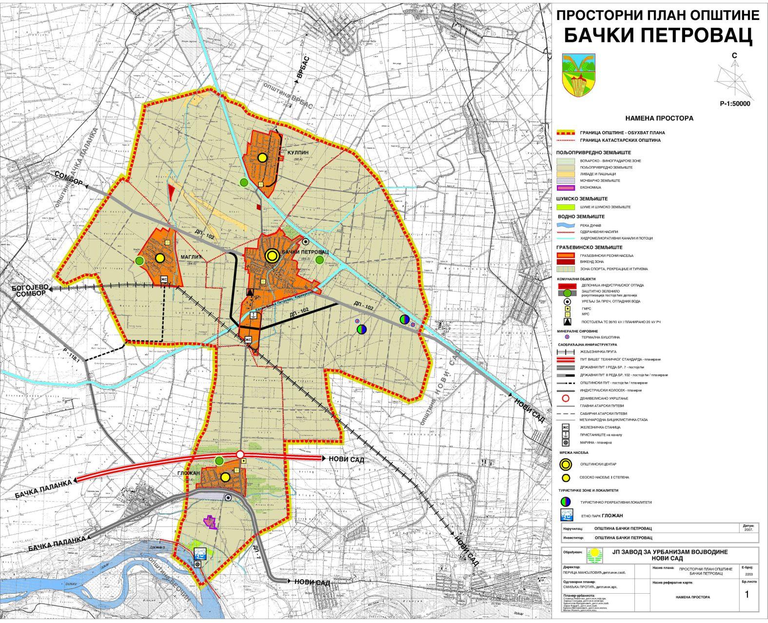 beograd backi petrovac mapa JP Zavod za urbanizam Vojvodine   Prostorni planovi beograd backi petrovac mapa