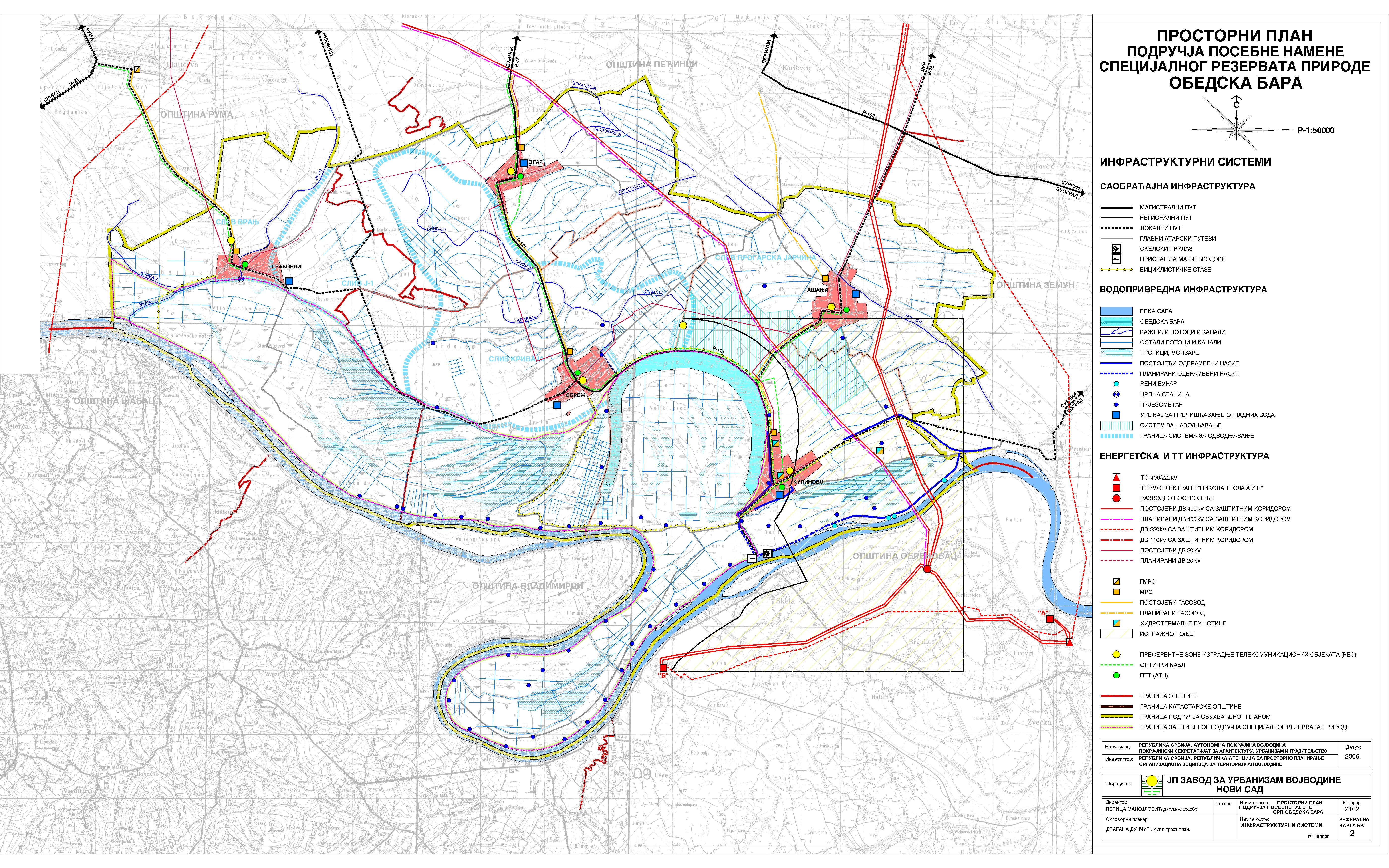 obedska bara mapa JP Zavod za urbanizam Vojvodine   Spatial Plans obedska bara mapa